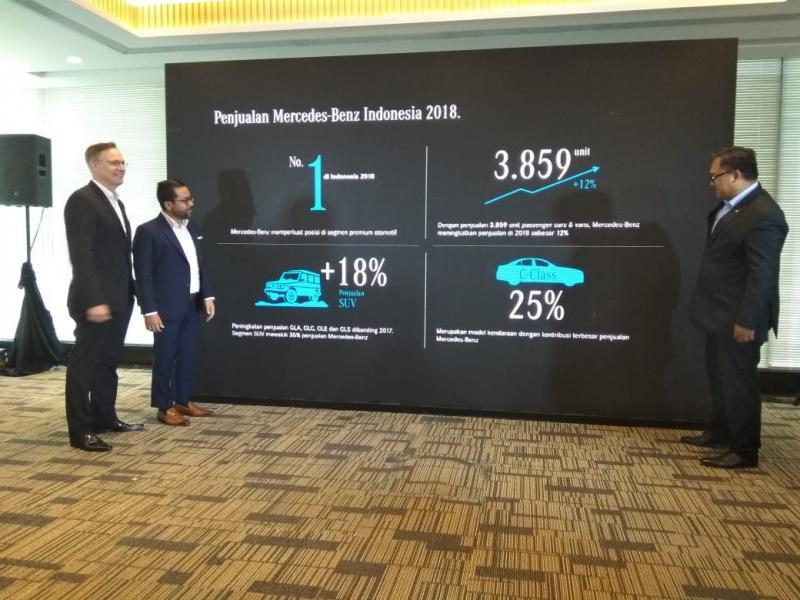 Secara keseluruhan, SUV dan S-Class mampu menghasilkan peningkatan penjualan yang signifikan pada tahun 2018. (anto)