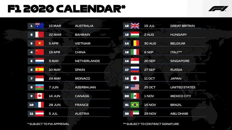 Ini jadwal sementara F1 2020. (Foto: autoweek)