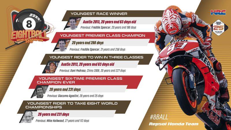 Marc Marquez (Repsol Honda) dengan seabrek catatan rekor di kancah balap dunia. (Foto: hondaracigcorporation)