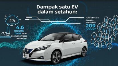 Hanya dengan satu kendaraan listrik (EV / Electric Vehicle) mampu mengurangi 4,6 metrik ton gas rumah kaca setiap tahun, setara dengan menanam 209 pohon.