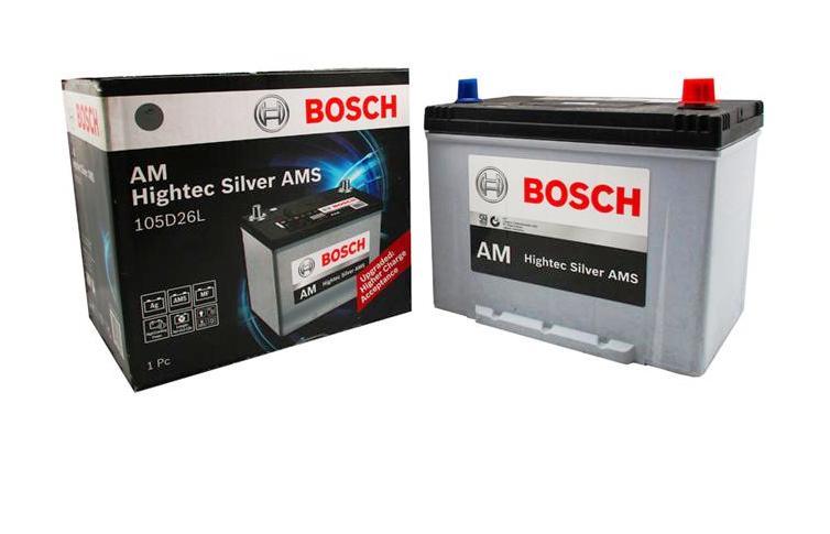 Bosch Hightech Silves AMS Battery. (ist)