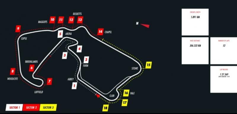 Lay out sirkuit virtual Silverstone yang tricky dikenal kejam untuk para pembalap yang akan berlaga pada seri 3 Honda Racing Simulator Championship