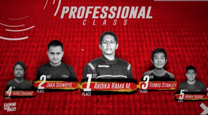 Top five kelas Profesional Honda Racing Simulator Championship