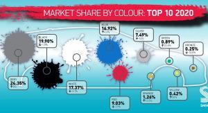 Abu-abu jadi warna favorit konsumen mobil di Inggris tahun 2020