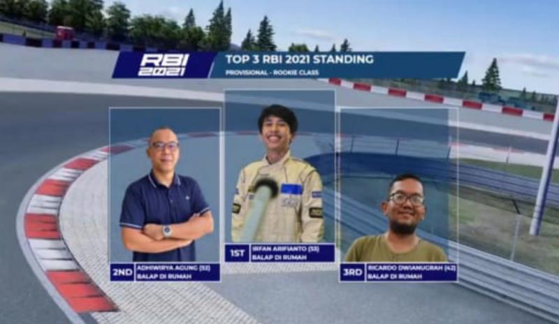 Irfan Ariefianto berhasil menyabet gelar juara umum Rookie Class RBI 2021 tanpa sekali pun pernah menjadi juara putaran