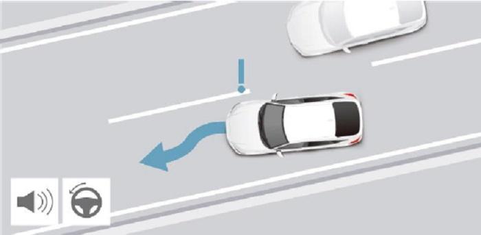 Honda Sensing yang dapat membantu pengemudi menghindari tabrakan